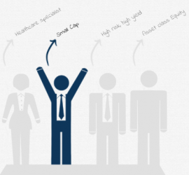 covestor-investment-management
